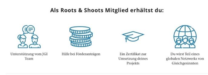 Roots and shoots Mitglied JGI Schweiz